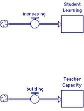 School Reform 1.1