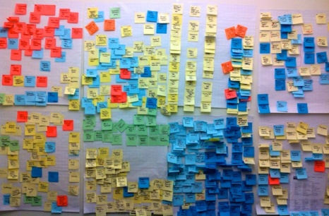 A google of Post-Its